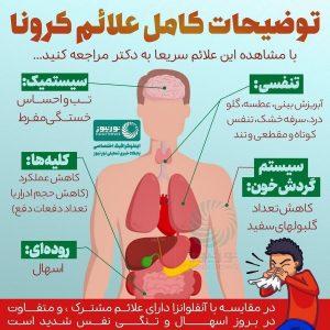 نشانه های بیماری کرونا